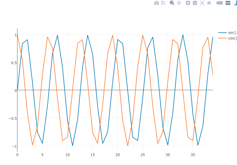 Draw Plotly - Tabix